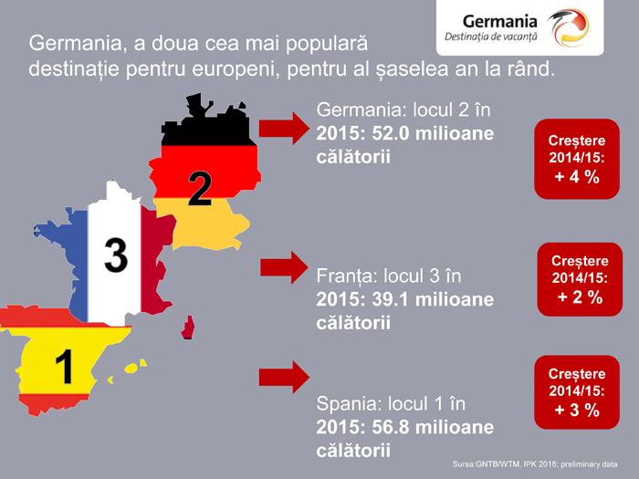 slide Germania