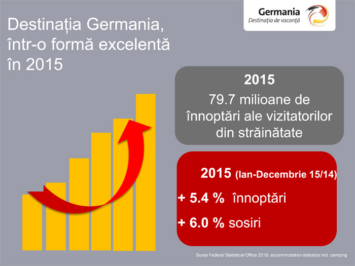 slide 2 Germania