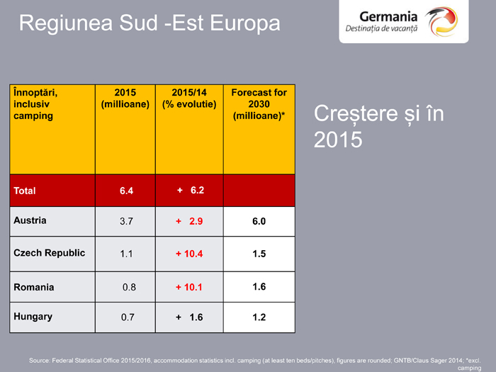 slide romani Germania